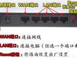 无线路由器怎么用?教你怎么设置无线路由拨号上网